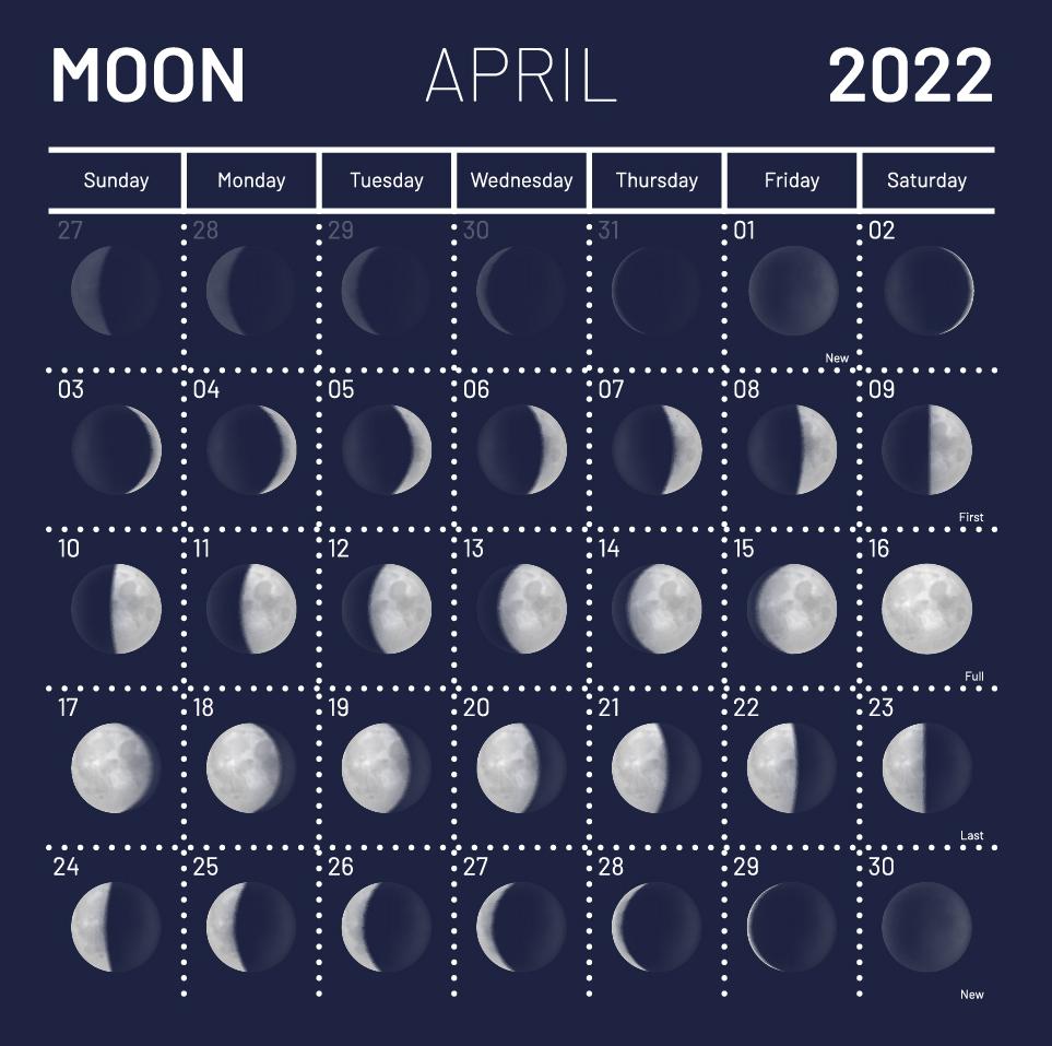 Лунный календарь на апрель 2022